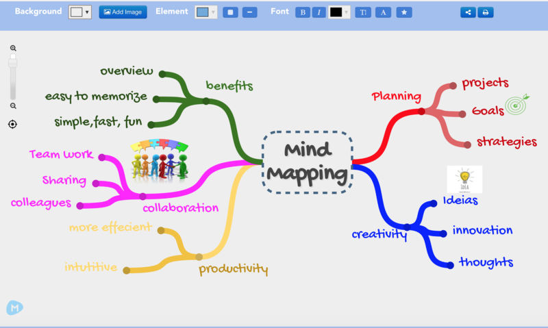 definisi mind mapping