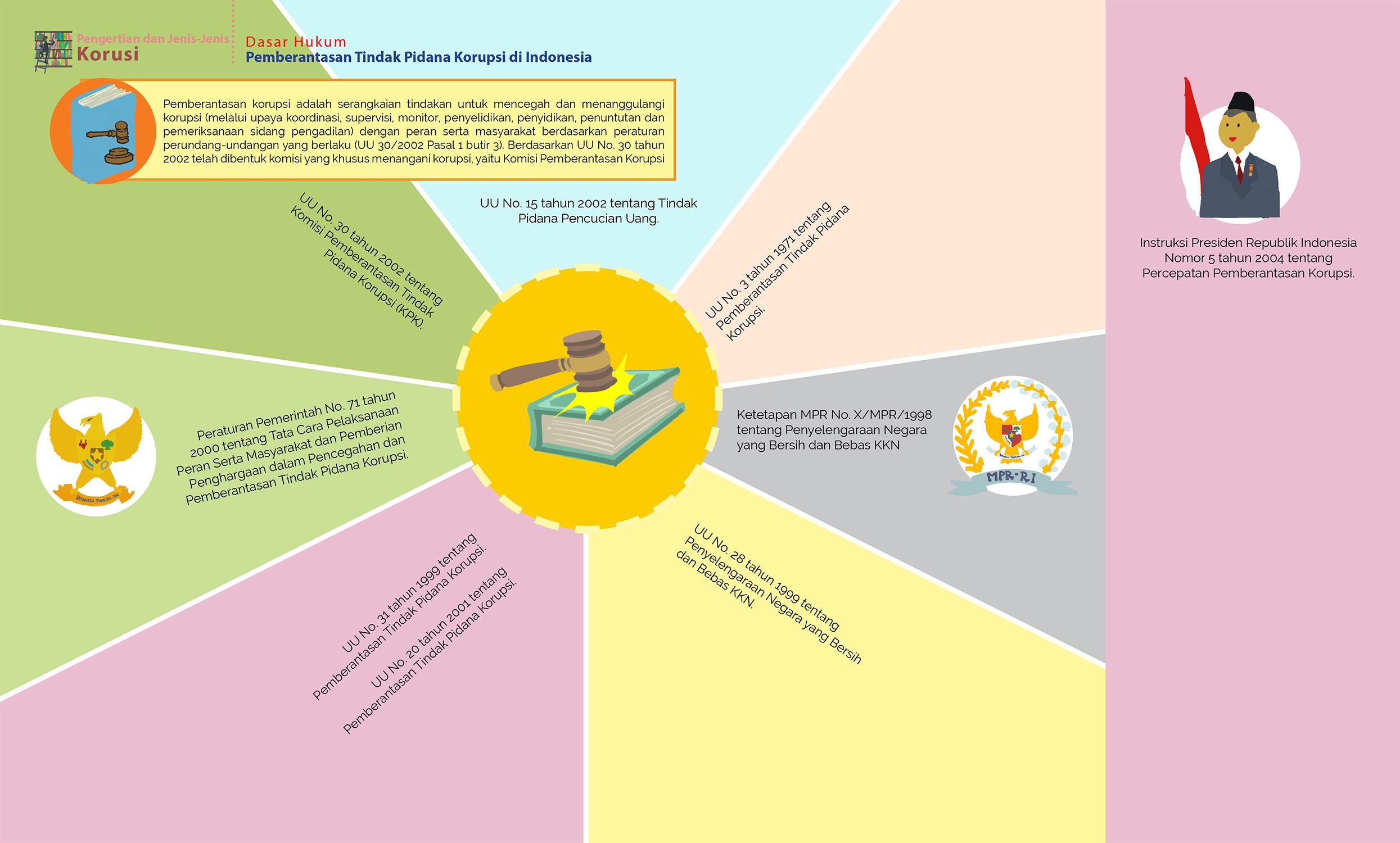 Mencegah Praktek Korupsi Kolusi Dan Nepotisme Dalam Bisnismu
