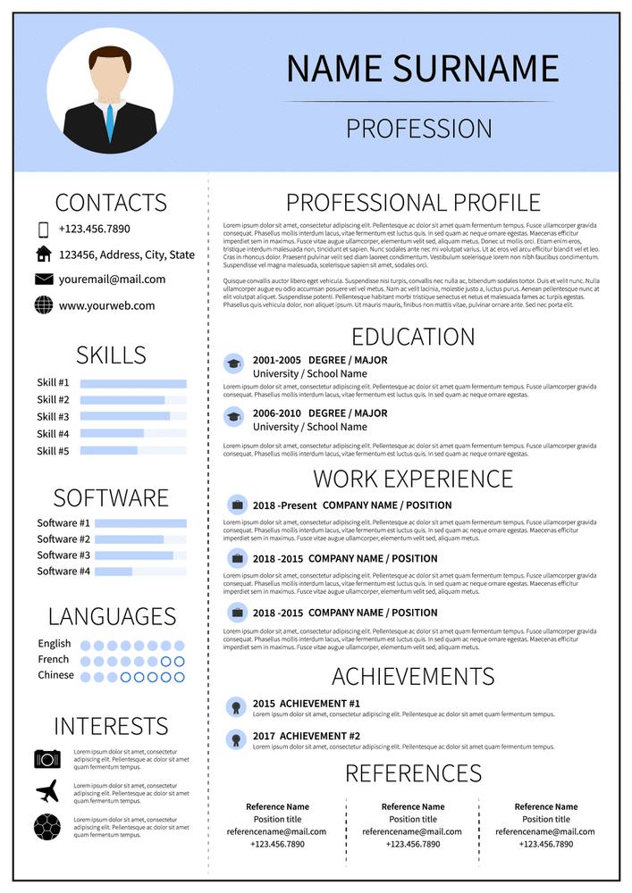 Cv Curriculum Vitae Pengertian Yang Perlu Dicantumkan Dan Contoh