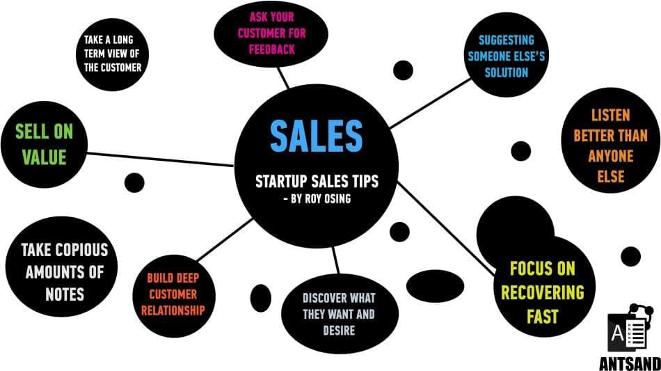 tips cara menjual